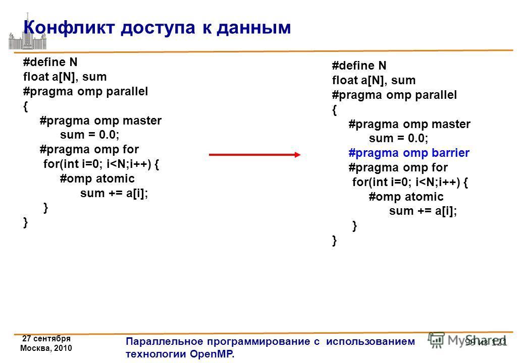 27 сентября Москва, 2010 Параллельное программирование с использованием технологии OpenMP. 99 из 121 Конфликт доступа к данным #define N float a[N], sum #pragma omp parallel { #pragma omp master sum = 0.0; #pragma omp for for(int i=0; i