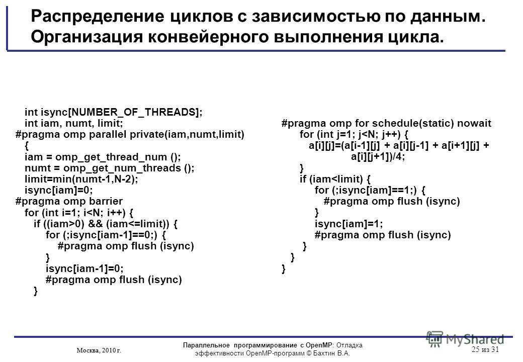 Параллельное программирование с OpenMP: Отладка эффективности OpenMP-программ © Бахтин В.А. Москва, 2010 г. 25 из 31 Распределение циклов с зависимостью по данным. Организация конвейерного выполнения цикла. int isync[NUMBER_OF_THREADS]; int iam, numt