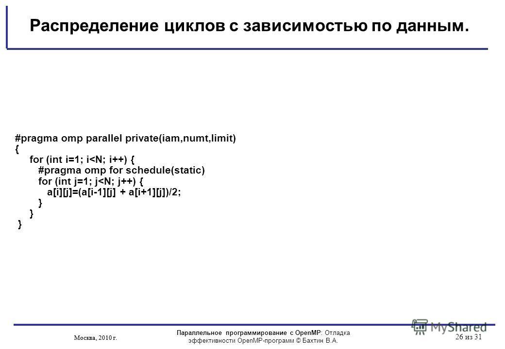 Параллельное программирование с OpenMP: Отладка эффективности OpenMP-программ © Бахтин В.А. Москва, 2010 г. 26 из 31 Распределение циклов с зависимостью по данным. #pragma omp parallel private(iam,numt,limit) { for (int i=1; i