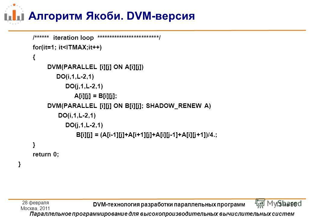Параллельное программирование для высокопроизводительных вычислительных систем Алгоритм Якоби. DVM-версия /****** iteration loop *************************/ for(it=1; it