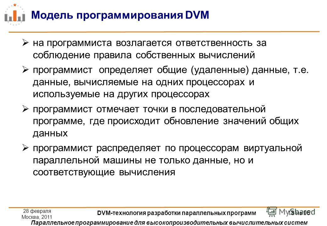 Параллельное программирование для высокопроизводительных вычислительных систем Модель программирования DVM на программиста возлагается ответственность за соблюдение правила собственных вычислений программист определяет общие (удаленные) данные, т.е.