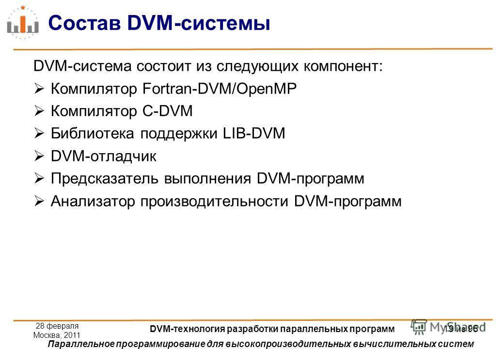 Параллельное программирование для высокопроизводительных вычислительных систем Состав DVM-системы DVM-система состоит из следующих компонент: Компилятор Fortran-DVM/OpenMP Компилятор C-DVM Библиотека поддержки LIB-DVM DVM-отладчик Предсказатель выпол