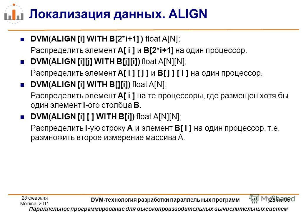 Параллельное программирование для высокопроизводительных вычислительных систем Локализация данных. ALIGN DVM(ALIGN [i] WITH B[2*i+1] ) float A[N]; Распределить элемент A[ i ] и B[2*i+1] на один процессор. DVM(ALIGN [i][j] WITH B[j][i]) float A[N][N];