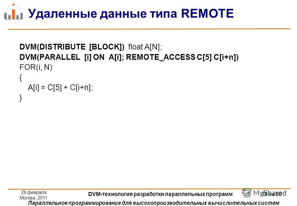 Параллельное программирование для высокопроизводительных вычислительных систем Удаленные данные типа REMOTE DVM(DISTRIBUTE [BLOCK]) float A[N]; DVM(PARALLEL [i] ON A[i]; REMOTE_ACCESS C[5] C[i+n]) FOR(i, N) { A[i] = C[5] + C[i+n]; } 28 февраля Москва