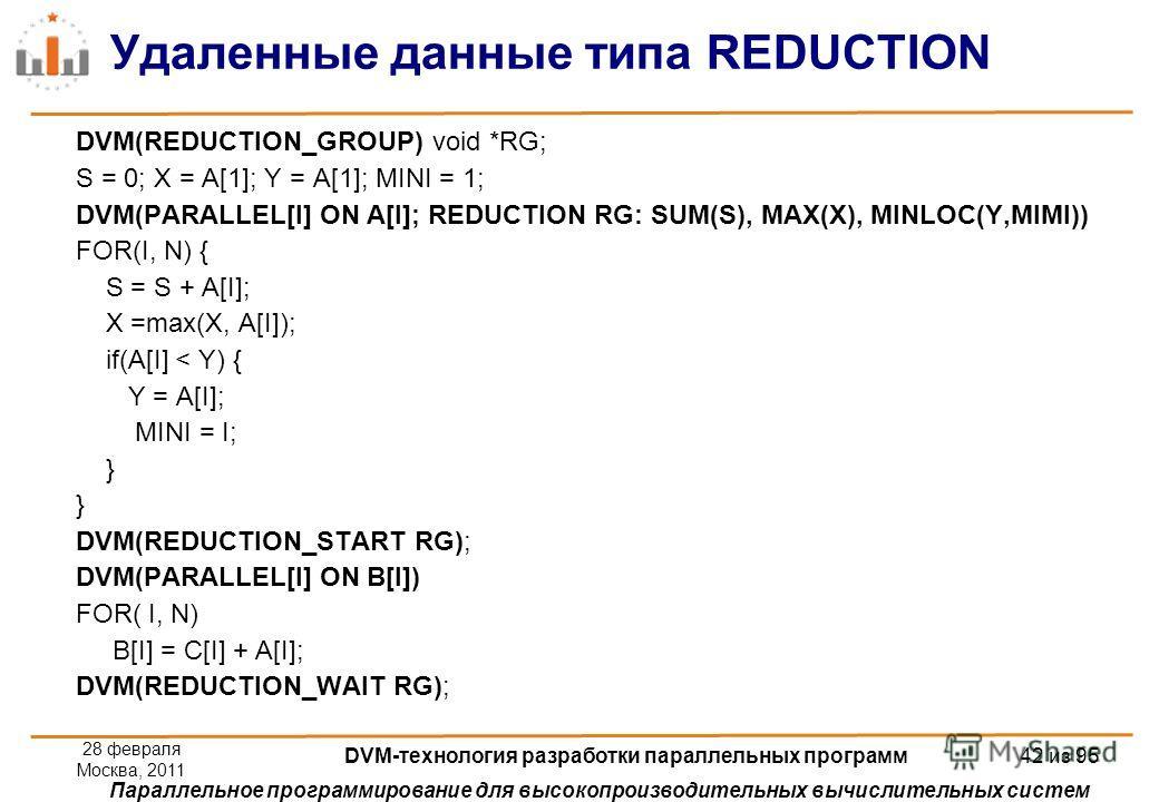 Параллельное программирование для высокопроизводительных вычислительных систем Удаленные данные типа REDUCTION DVM(REDUCTION_GROUP) void *RG; S = 0; X = A[1]; Y = A[1]; MINI = 1; DVM(PARALLEL[I] ON A[I]; REDUCTION RG: SUM(S), MAX(X), MINLOC(Y,MIMI))