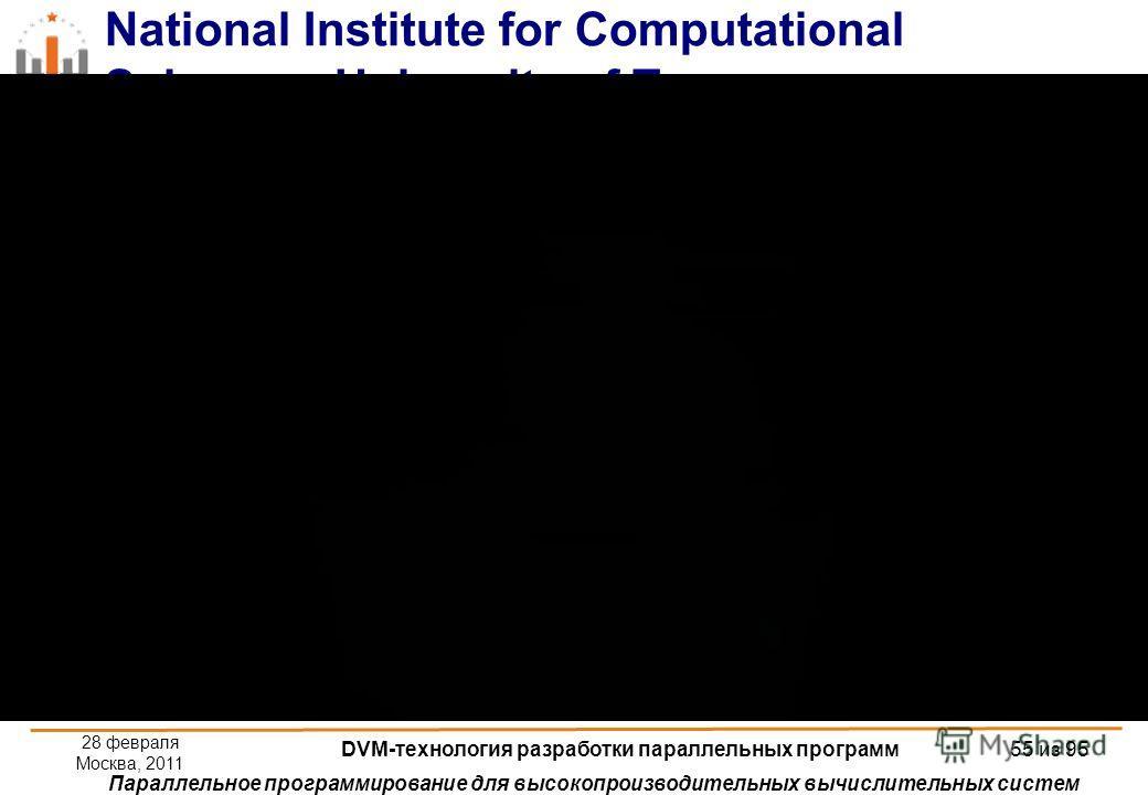 Параллельное программирование для высокопроизводительных вычислительных систем National Institute for Computational Sciences. University of Tennessee 28 февраля Москва, 2011 DVM-технология разработки параллельных программ 55 из 95