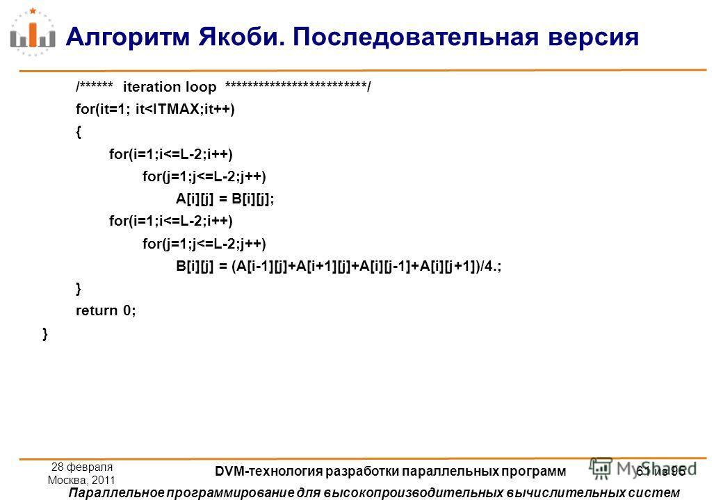 Параллельное программирование для высокопроизводительных вычислительных систем Алгоритм Якоби. Последовательная версия /****** iteration loop *************************/ for(it=1; it