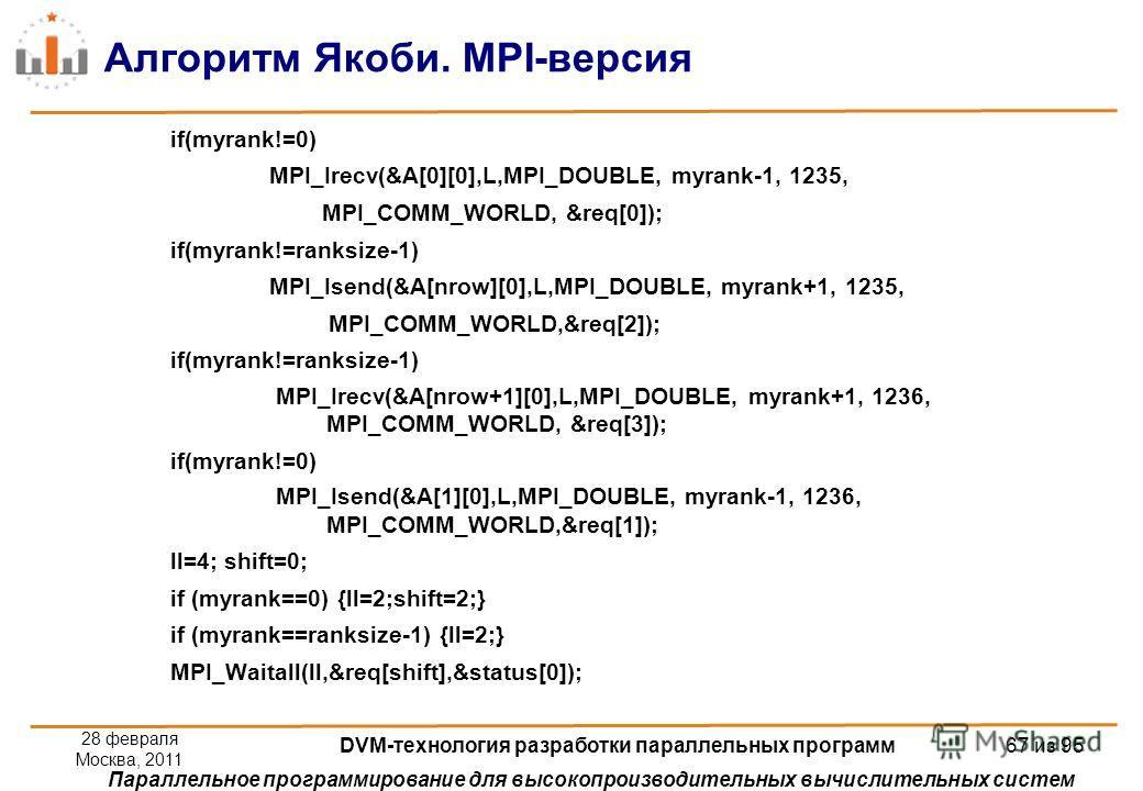 Параллельное программирование для высокопроизводительных вычислительных систем Алгоритм Якоби. MPI-версия if(myrank!=0) MPI_Irecv(&A[0][0],L,MPI_DOUBLE, myrank-1, 1235, MPI_COMM_WORLD, &req[0]); if(myrank!=ranksize-1) MPI_Isend(&A[nrow][0],L,MPI_DOUB
