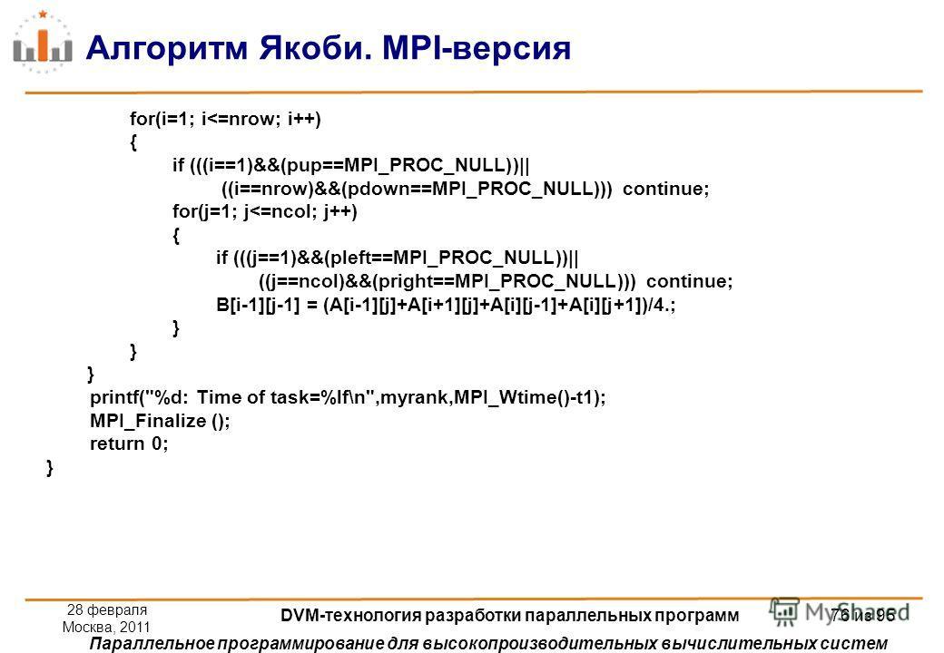 Параллельное программирование для высокопроизводительных вычислительных систем Алгоритм Якоби. MPI-версия for(i=1; i