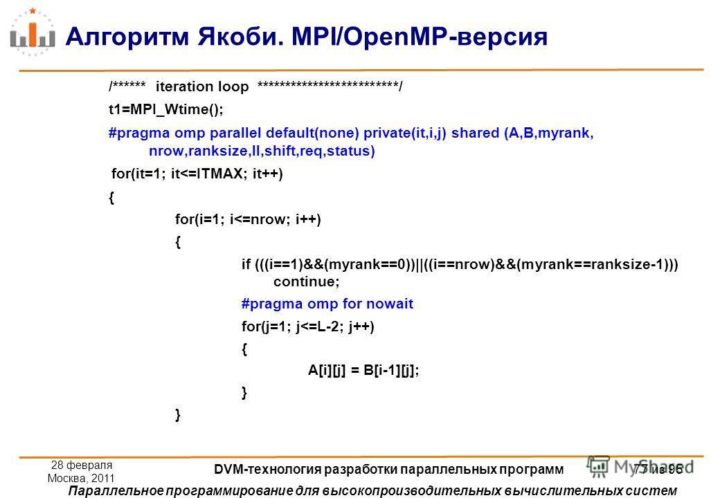 Параллельное программирование для высокопроизводительных вычислительных систем Алгоритм Якоби. MPI/OpenMP-версия /****** iteration loop *************************/ t1=MPI_Wtime(); #pragma omp parallel default(none) private(it,i,j) shared (A,B,myrank,