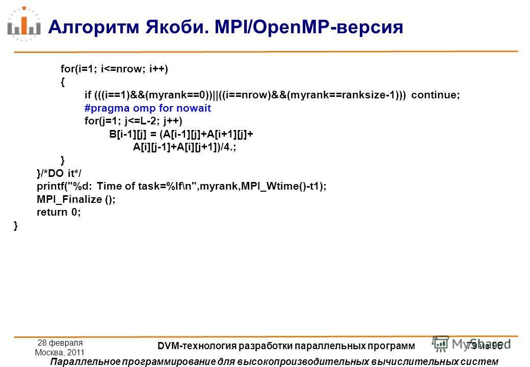 Параллельное программирование для высокопроизводительных вычислительных систем Алгоритм Якоби. MPI/OpenMP-версия for(i=1; i