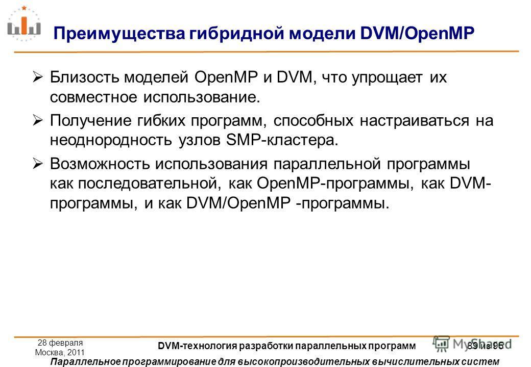 Параллельное программирование для высокопроизводительных вычислительных систем Близость моделей OpenMP и DVM, что упрощает их совместное использование. Получение гибких программ, способных настраиваться на неоднородность узлов SMP-кластера. Возможнос
