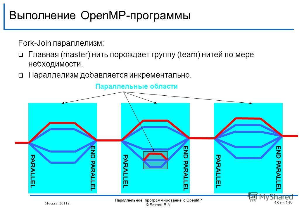 Выполнение OpenMP-программы Fork-Join параллелизм: Главная (master) нить порождает группу (team) нитей по мере небходимости. Параллелизм добавляется инкрементально. Параллельные области Москва, 2011 г. Параллельное программирование с OpenMP © Бахтин
