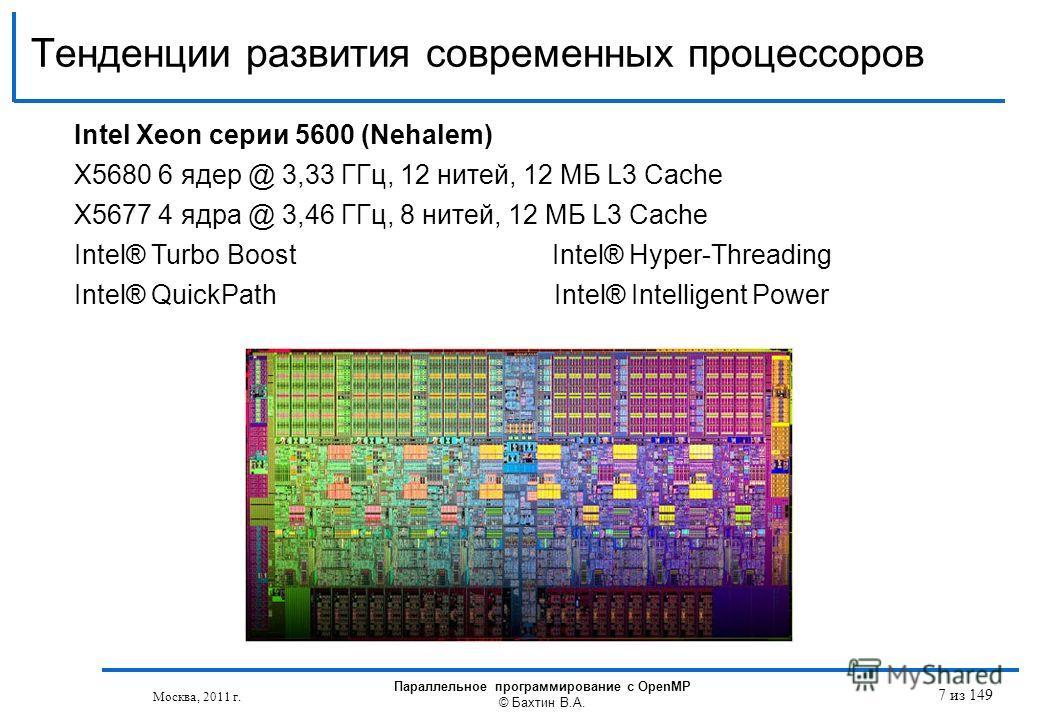 Тенденции развития современных процессоров Москва, 2011 г. Параллельное программирование с OpenMP © Бахтин В.А. Intel Xeon серии 5600 (Nehalem) X5680 6 ядер @ 3,33 ГГц, 12 нитей, 12 МБ L3 Cache X5677 4 ядра @ 3,46 ГГц, 8 нитей, 12 МБ L3 Cache Intel®