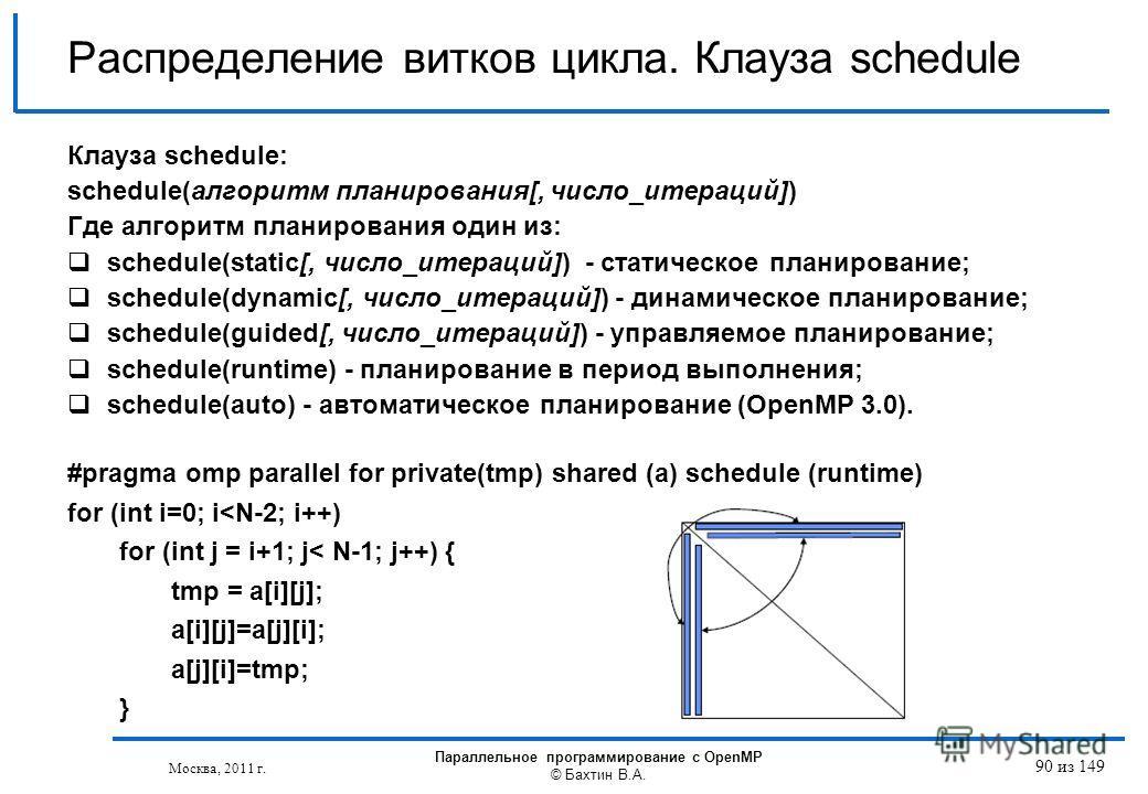Распределение витков цикла. Клауза schedule Клауза schedule: schedule(алгоритм планирования[, число_итераций]) Где алгоритм планирования один из: schedule(static[, число_итераций]) - статическое планирование; schedule(dynamic[, число_итераций]) - дин