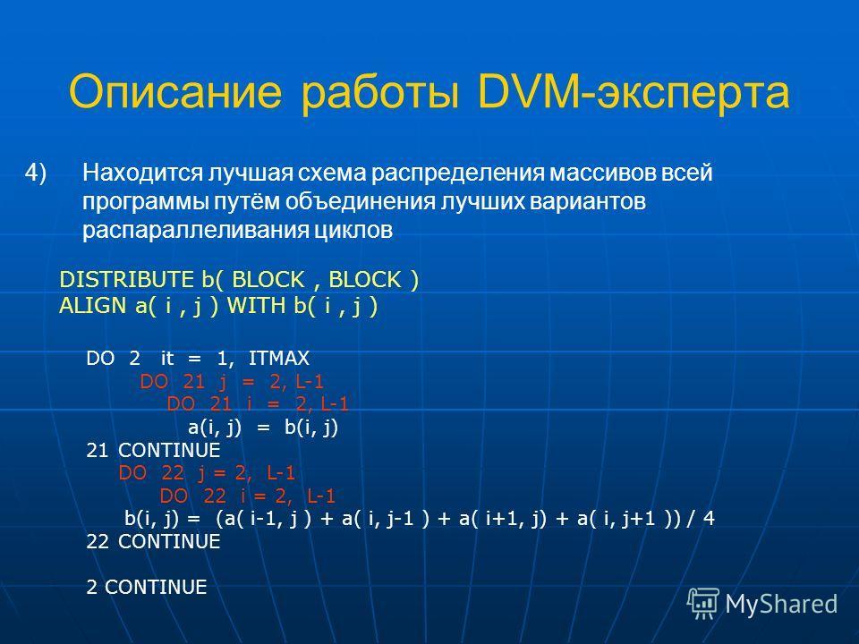 Описание работы DVM-эксперта 4) Находится лучшая схема распределения массивов всей программы путём объединения лучших вариантов распараллеливания циклов DO 2 it = 1, ITMAX DO 21 j = 2, L-1 DO 21 i = 2, L-1 a(i, j) = b(i, j) 21CONTINUE DO 22 j = 2, L-