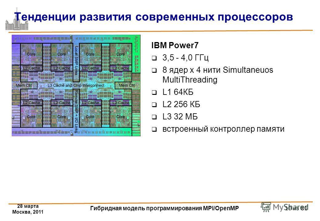 IBM Power7 3,5 - 4,0 ГГц 8 ядер x 4 нити Simultaneuos MultiThreading L1 64КБ L2 256 КБ L3 32 МБ встроенный контроллер памяти Тенденции развития современных процессоров 28 марта Москва, 2011 Гибридная модель программирования MPI/OpenMP 10 из 81