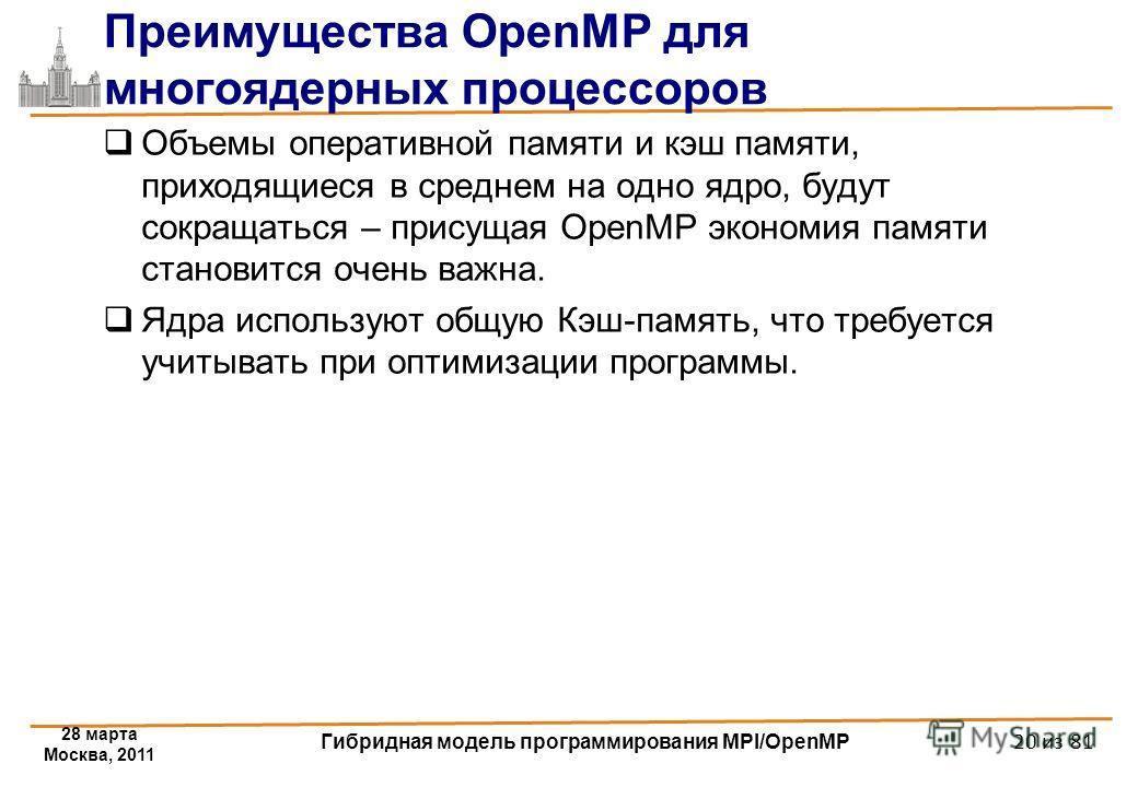 28 марта Москва, 2011 Гибридная модель программирования MPI/OpenMP 20 из 81 Преимущества OpenMP для многоядерных процессоров Объемы оперативной памяти и кэш памяти, приходящиеся в среднем на одно ядро, будут сокращаться – присущая OpenMP экономия пам
