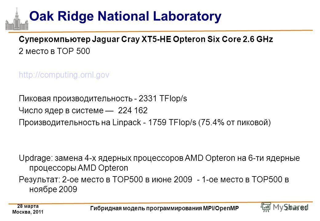 28 марта Москва, 2011 Гибридная модель программирования MPI/OpenMP 24 из 81 Oak Ridge National Laboratory Суперкомпьютер Jaguar Cray XT5-HE Opteron Six Core 2.6 GHz 2 место в TOP 500 http://computing.ornl.gov Пиковая производительность - 2331 TFlop/s