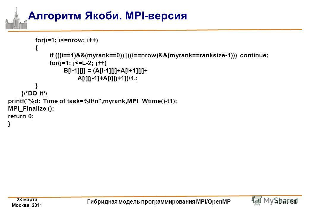 28 марта Москва, 2011 Гибридная модель программирования MPI/OpenMP 41 из 81 Алгоритм Якоби. MPI-версия for(i=1; i