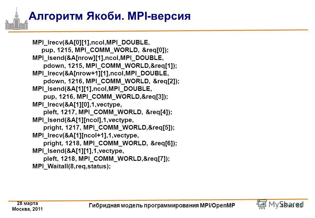 28 марта Москва, 2011 Гибридная модель программирования MPI/OpenMP 48 из 81 Алгоритм Якоби. MPI-версия MPI_Irecv(&A[0][1],ncol,MPI_DOUBLE, pup, 1215, MPI_COMM_WORLD, &req[0]); MPI_Isend(&A[nrow][1],ncol,MPI_DOUBLE, pdown, 1215, MPI_COMM_WORLD,&req[1]