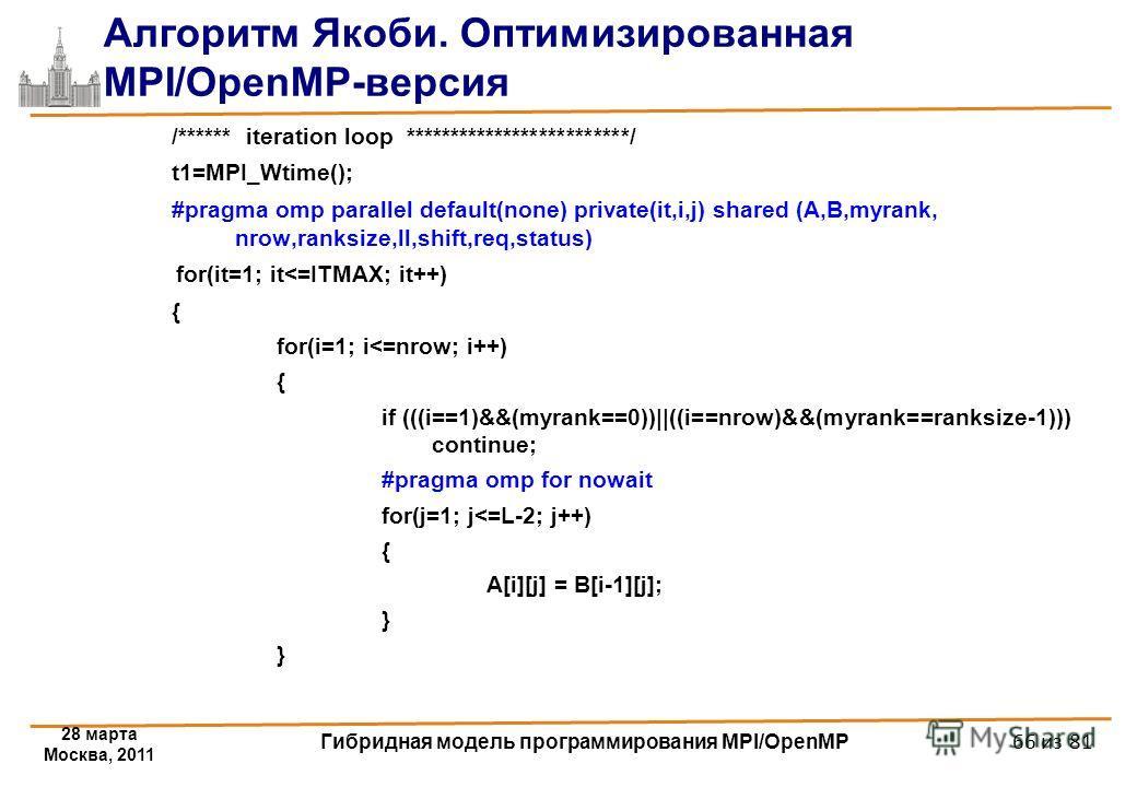 28 марта Москва, 2011 Гибридная модель программирования MPI/OpenMP 66 из 81 Алгоритм Якоби. Оптимизированная MPI/OpenMP-версия /****** iteration loop *************************/ t1=MPI_Wtime(); #pragma omp parallel default(none) private(it,i,j) shared