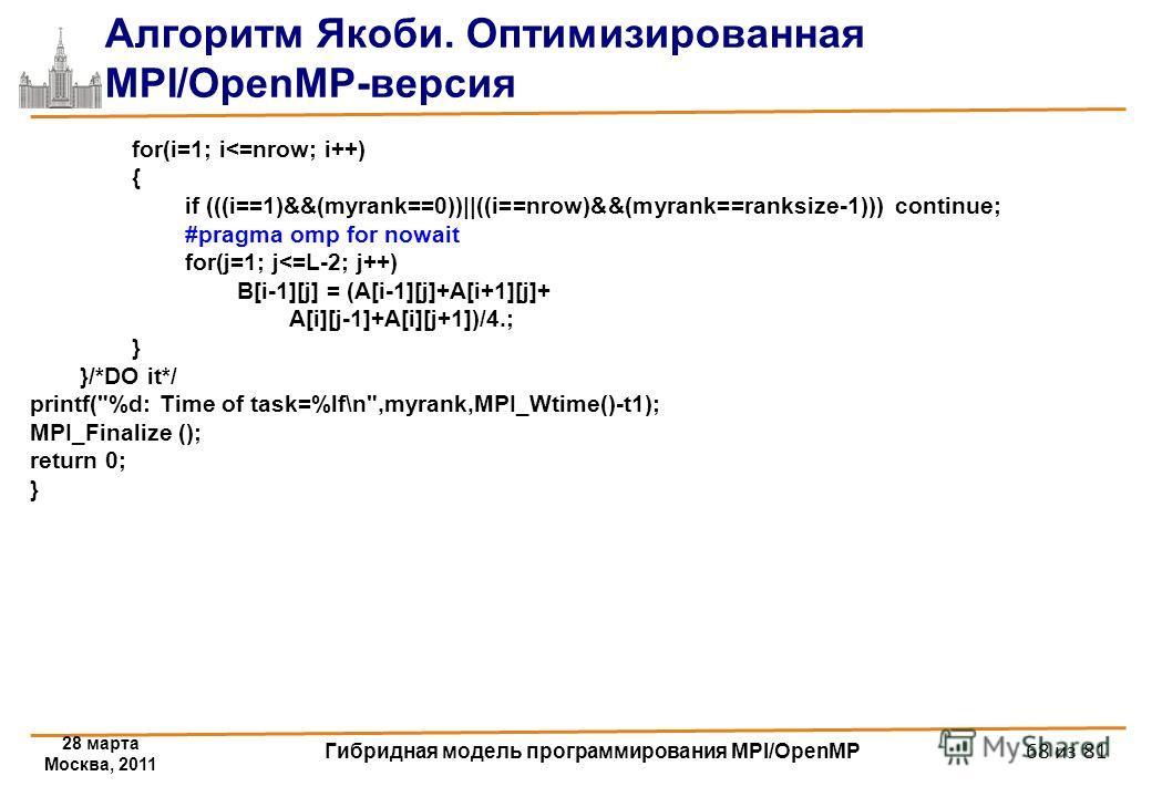 28 марта Москва, 2011 Гибридная модель программирования MPI/OpenMP 68 из 81 Алгоритм Якоби. Оптимизированная MPI/OpenMP-версия for(i=1; i