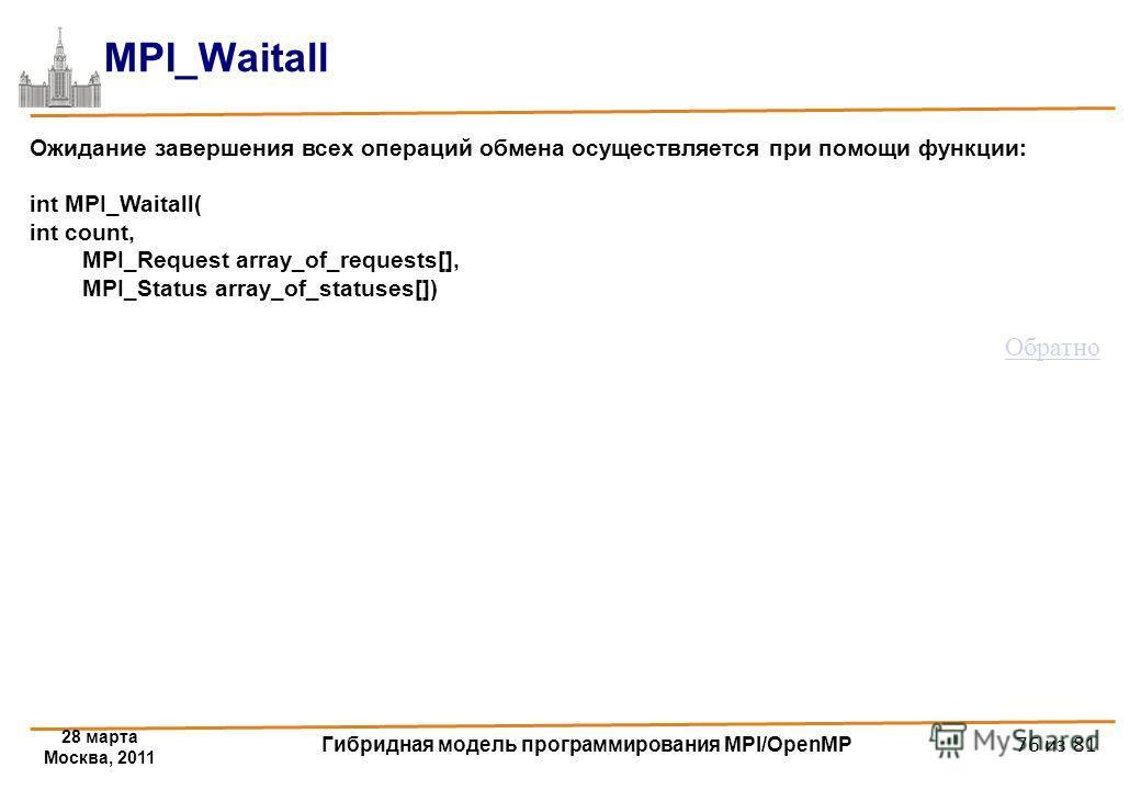 28 марта Москва, 2011 Гибридная модель программирования MPI/OpenMP 76 из 81 MPI_Waitall Ожидание завершения всех операций обмена осуществляется при помощи функции: int MPI_Waitall( int count, MPI_Request array_of_requests[], MPI_Status array_of_statu