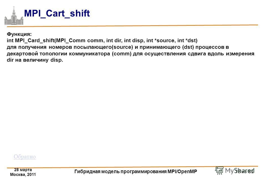 28 марта Москва, 2011 Гибридная модель программирования MPI/OpenMP 78 из 81 MPI_Cart_shift Функция: int MPI_Card_shift(MPI_Comm comm, int dir, int disp, int *source, int *dst) для получения номеров посылающего(source) и принимающего (dst) процессов в