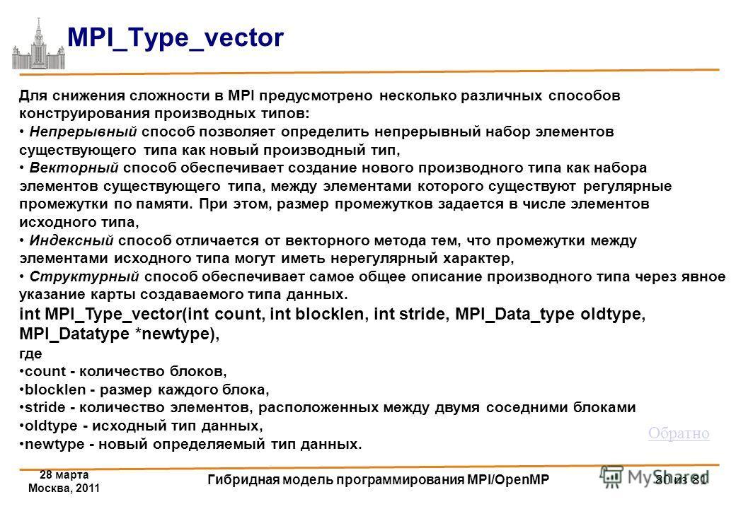 28 марта Москва, 2011 Гибридная модель программирования MPI/OpenMP 80 из 81 MPI_Type_vector Для снижения сложности в MPI предусмотрено несколько различных способов конструирования производных типов: Непрерывный способ позволяет определить непрерывный