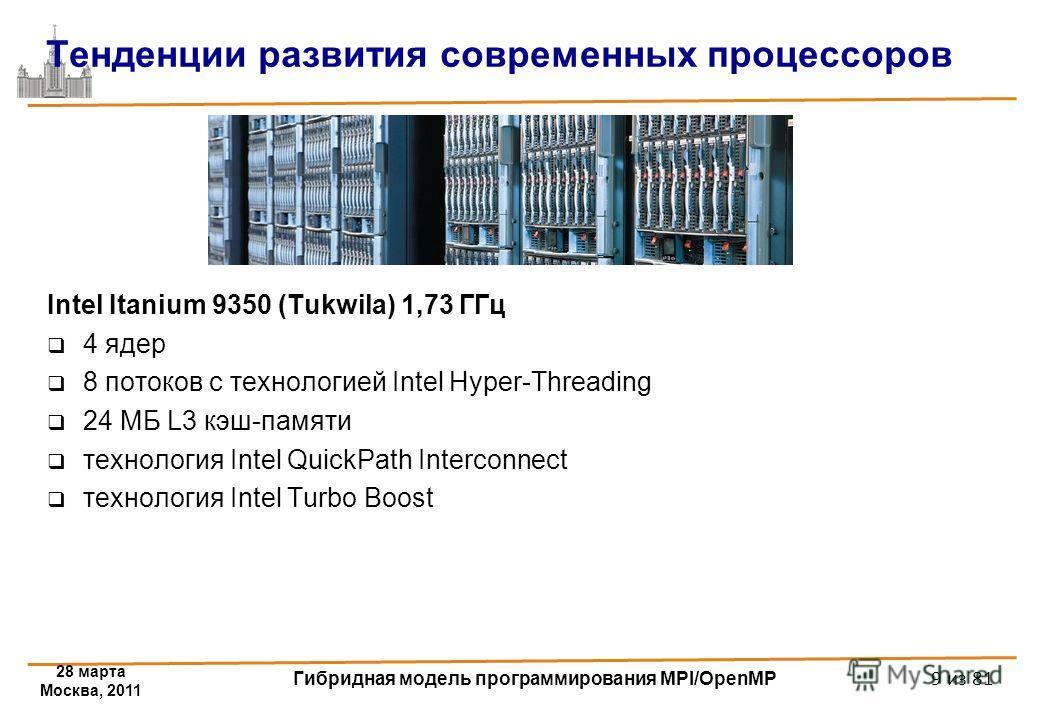 Intel Itanium 9350 (Tukwila) 1,73 ГГц 4 ядeр 8 потоков с технологией Intel Hyper-Threading 24 МБ L3 кэш-памяти технология Intel QuickPath Interconnect технология Intel Turbo Boost Тенденции развития современных процессоров 28 марта Москва, 2011 Гибри