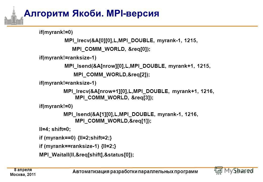 8 апреля Москва, 2011 Автоматизация разработки параллельных программ 19 из 70 Алгоритм Якоби. MPI-версия if(myrank!=0) MPI_Irecv(&A[0][0],L,MPI_DOUBLE, myrank-1, 1215, MPI_COMM_WORLD, &req[0]); if(myrank!=ranksize-1) MPI_Isend(&A[nrow][0],L,MPI_DOUBL