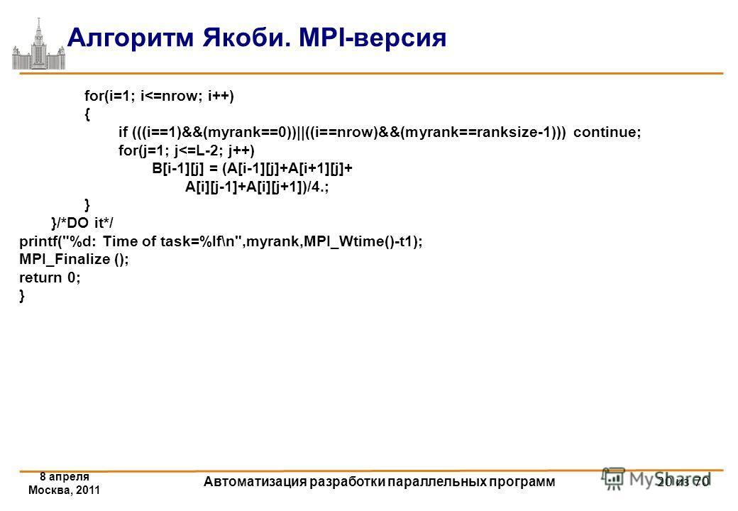 8 апреля Москва, 2011 Автоматизация разработки параллельных программ 20 из 70 Алгоритм Якоби. MPI-версия for(i=1; i