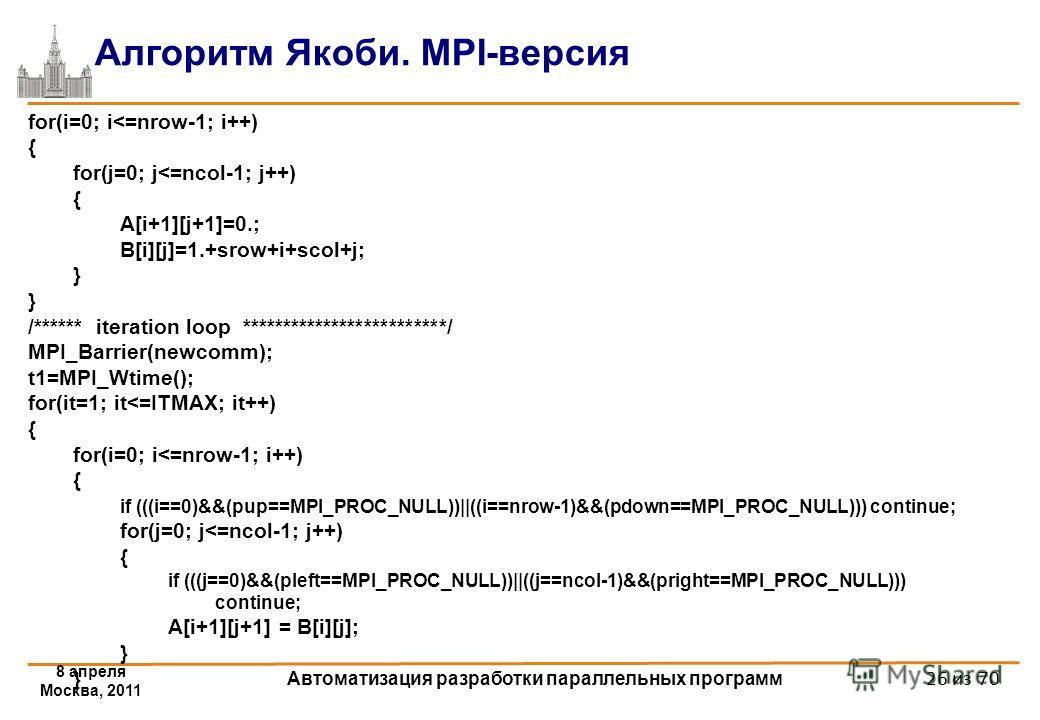 8 апреля Москва, 2011 Автоматизация разработки параллельных программ 26 из 70 Алгоритм Якоби. MPI-версия for(i=0; i