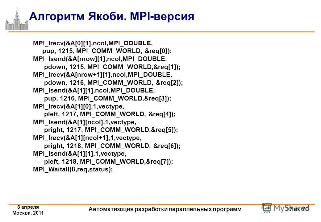 8 апреля Москва, 2011 Автоматизация разработки параллельных программ 27 из 70 Алгоритм Якоби. MPI-версия MPI_Irecv(&A[0][1],ncol,MPI_DOUBLE, pup, 1215, MPI_COMM_WORLD, &req[0]); MPI_Isend(&A[nrow][1],ncol,MPI_DOUBLE, pdown, 1215, MPI_COMM_WORLD,&req[
