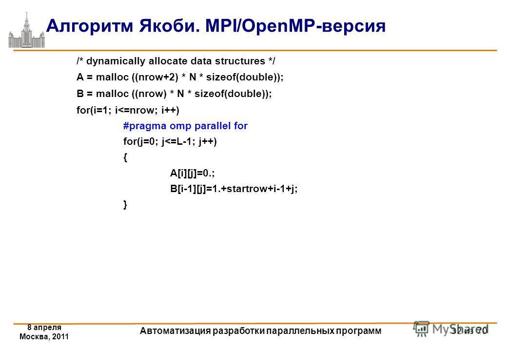 8 апреля Москва, 2011 Автоматизация разработки параллельных программ 32 из 70 Алгоритм Якоби. MPI/OpenMP-версия /* dynamically allocate data structures */ A = malloc ((nrow+2) * N * sizeof(double)); B = malloc ((nrow) * N * sizeof(double)); for(i=1;