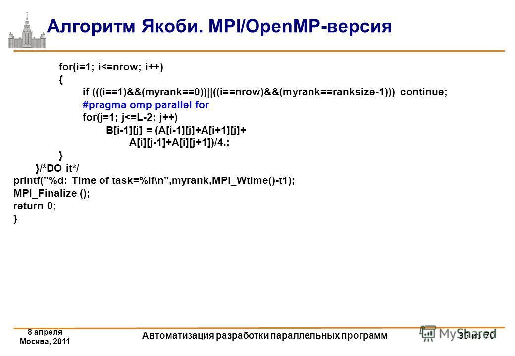 8 апреля Москва, 2011 Автоматизация разработки параллельных программ 35 из 70 Алгоритм Якоби. MPI/OpenMP-версия for(i=1; i