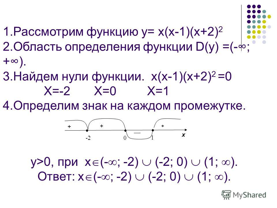1. 1.Рассмотрим функцию у= х(х-1)(х+2) 2 2. 2.Область определения функции D(у) =(-; +). 3. 3.Найдем нули функции. х(х-1)(х+2) 2 =0 Х=-2 Х=0 Х=1 4.Определим знак на каждом промежутке. -2 0 1 x + + + у>0, при х (- ; -2) (-2; 0) (1; ). Ответ: х (- ; -2)
