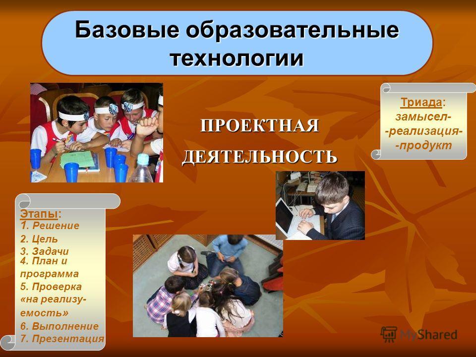 Базовые образовательные технологии технологии ПРОЕКТНАЯДЕЯТЕЛЬНОСТЬ Триада: замысел- -реализация- -продукт Этапы: 1. Решение 2. Цель 3. Задачи 4. План и программа 5. Проверка «на реализу- емость » 6. Выполнение 7. Презентация