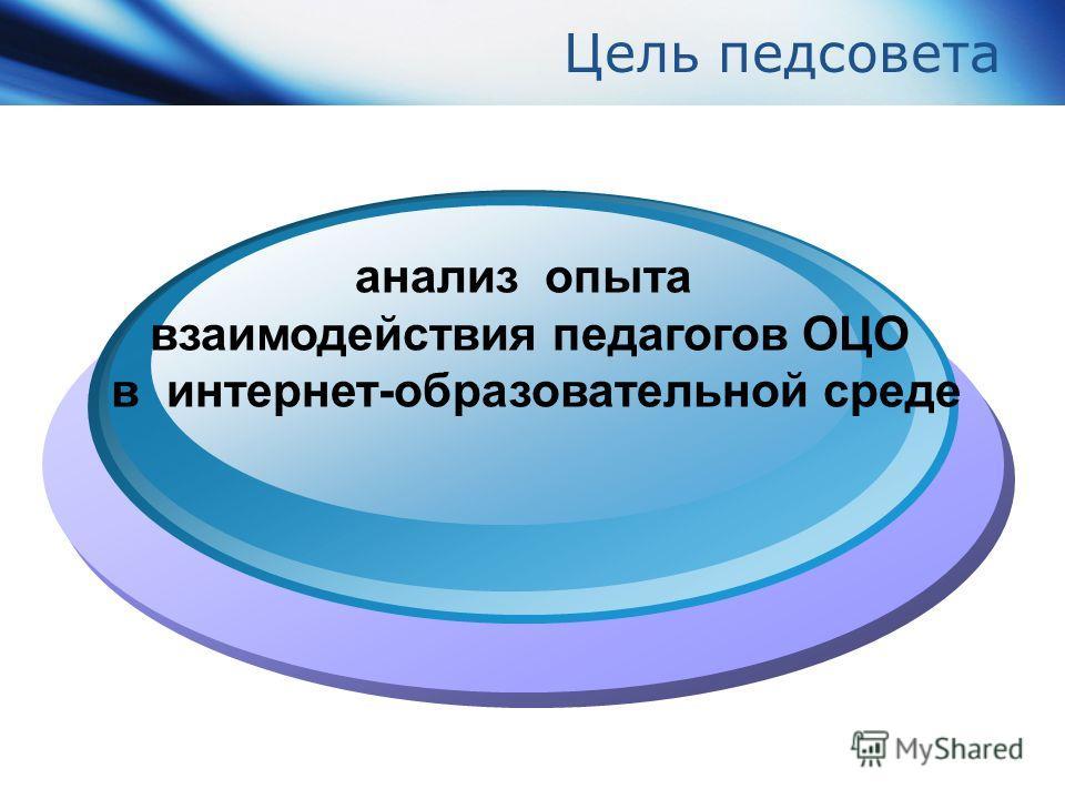 Цель педсовета анализ опыта взаимодействия педагогов ОЦО в интернет-образовательной среде
