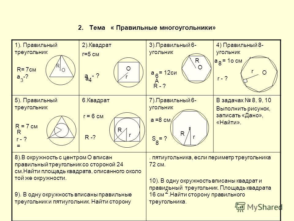 2. Тема « Правильные многоугольники» 1). Правильный треугольник 2).Квадрат r =5 см 3).Правильный 6- угольник 4) Правильный 8- угольник 5). Правильный треугольник 6.Квадрат7).Правильный 6- угольник В задачах 8, 9, 10 Выполнить рисунок, записать «Дано»