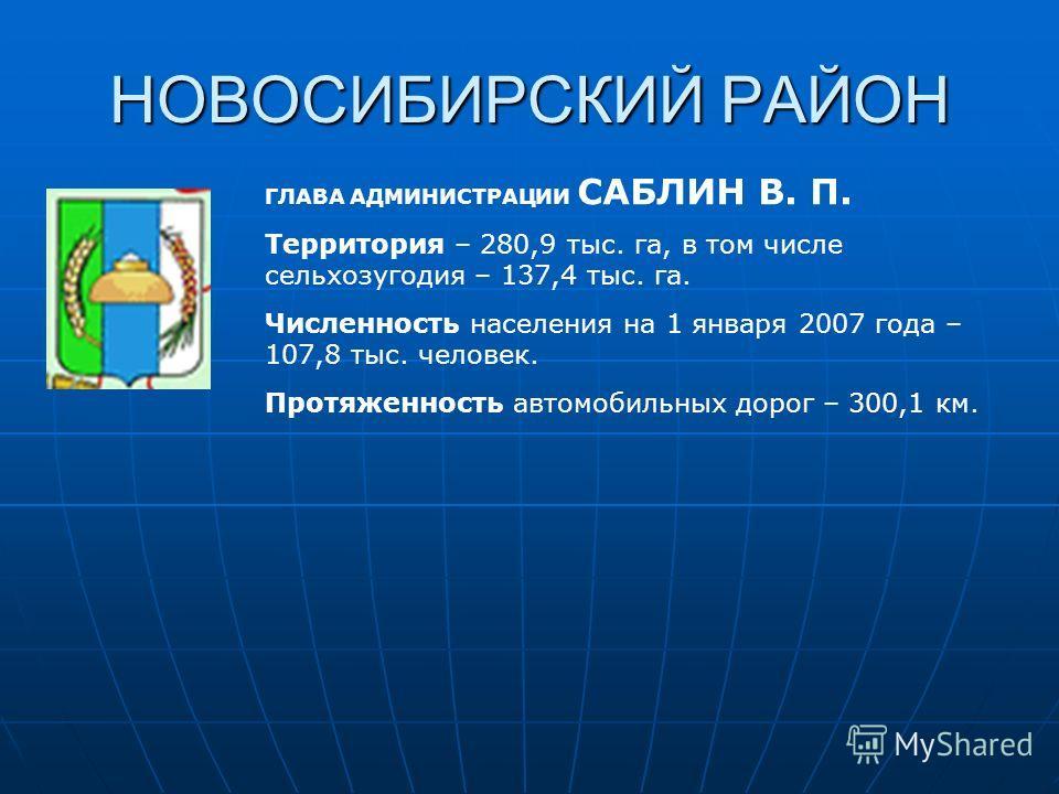НОВОСИБИРСКИЙ РАЙОН ГЛАВА АДМИНИСТРАЦИИ САБЛИН В. П. Территория – 280,9 тыс. га, в том числе сельхозугодия – 137,4 тыс. га. Численность населения на 1 января 2007 года – 107,8 тыс. человек. Протяженность автомобильных дорог – 300,1 км.