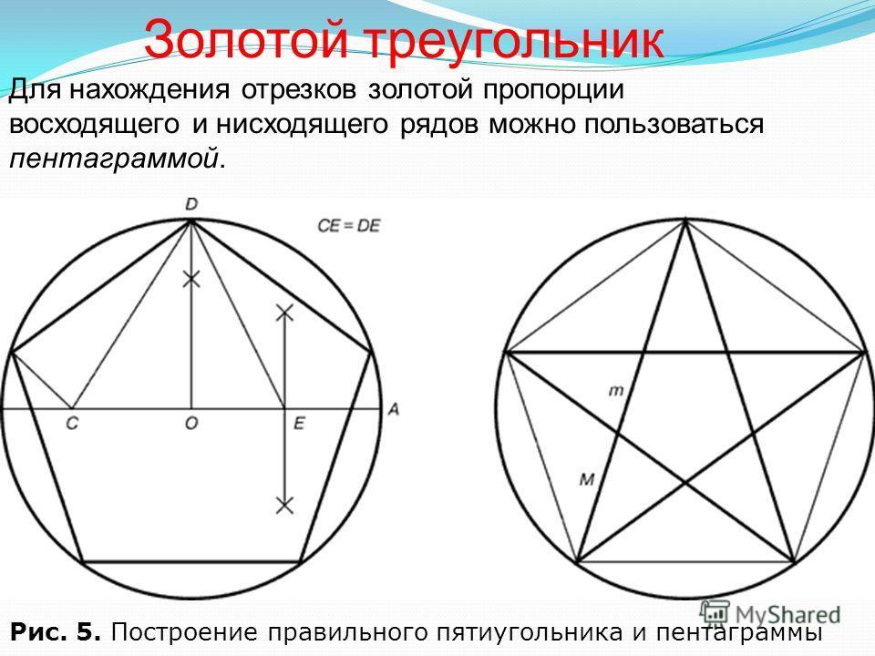 Рис. 4. Деление прямоугольника линией второго золотого сечения. На рисунке показано положение линии второго золотого сечения. Она находится посередине между линией золотого сечения и средней линией прямоугольника.