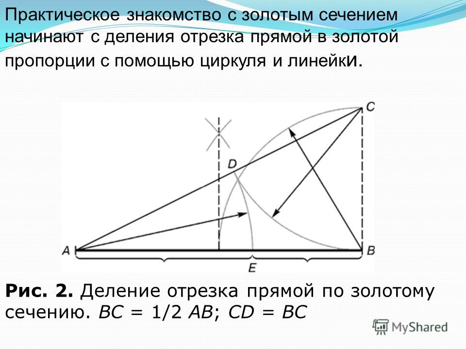 Рис. 1. Геометрическое изображение золотой пропорции