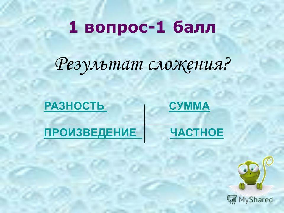 1 вопрос-1 балл Результат сложения? РАЗНОСТЬ СУММА РАЗНОСТЬ СУММА ПРОИЗВЕДЕНИЕ ЧАСТНОЕПРОИЗВЕДЕНИЕ ЧАСТНОЕ