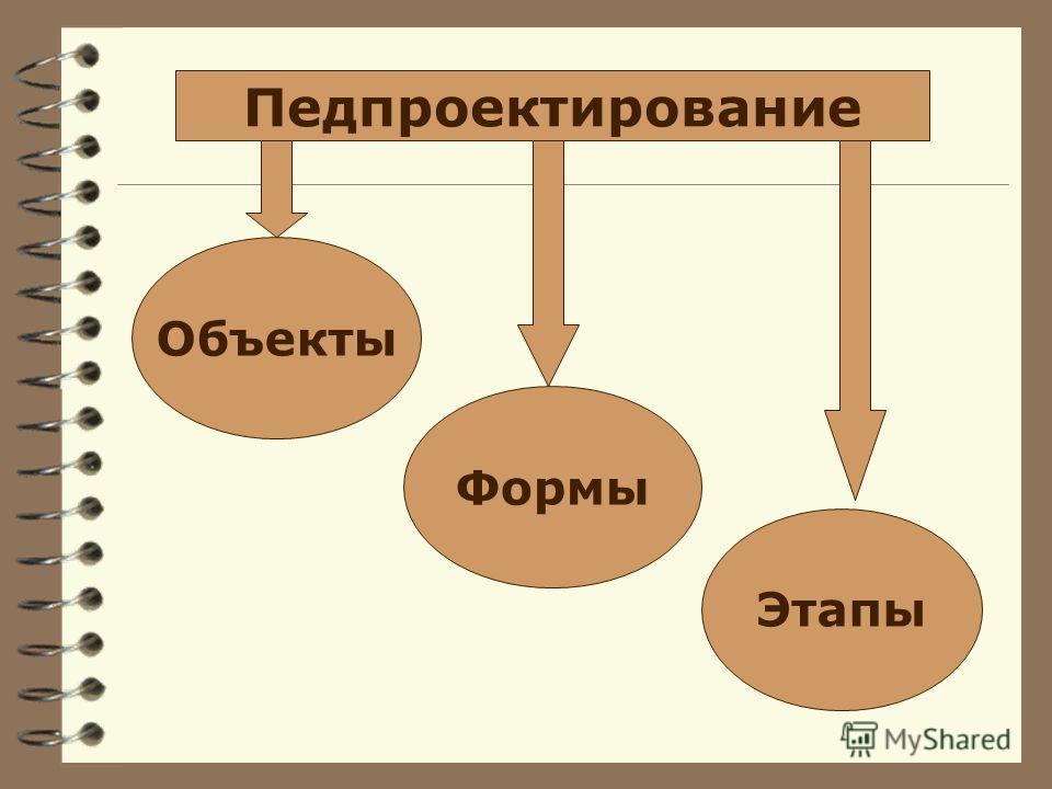 Педпроектирование Объекты Формы Этапы