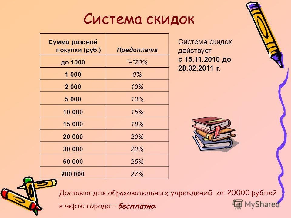 Система скидок Сумма разовой покупки (руб.)Предоплата до 1000