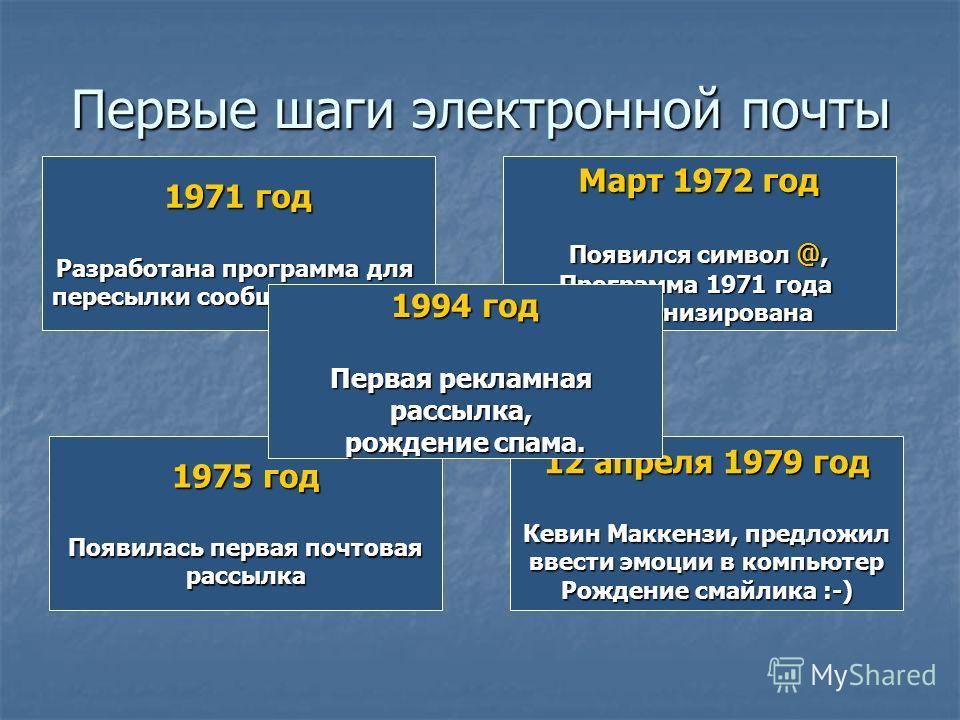 Первые шаги электронной почты 1971 год Разработана программа для пересылки сообщений в сети Март 1972 год Появился символ @, Программа 1971 года модернизирована 1975 год Появилась первая почтовая рассылка 12 апреля 1979 год Кевин Маккензи, предложил