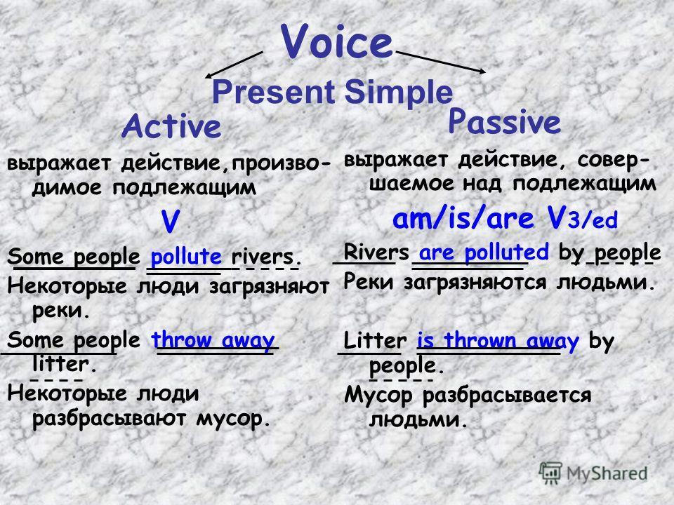Voice Active выражает действие,произво- димое подлежащим V Some people pollute rivers. Некоторые люди загрязняют реки. Some people throw away litter. Некоторые люди разбрасывают мусор. Passive выражает действие, совер- шаемое над подлежащим am/is/are