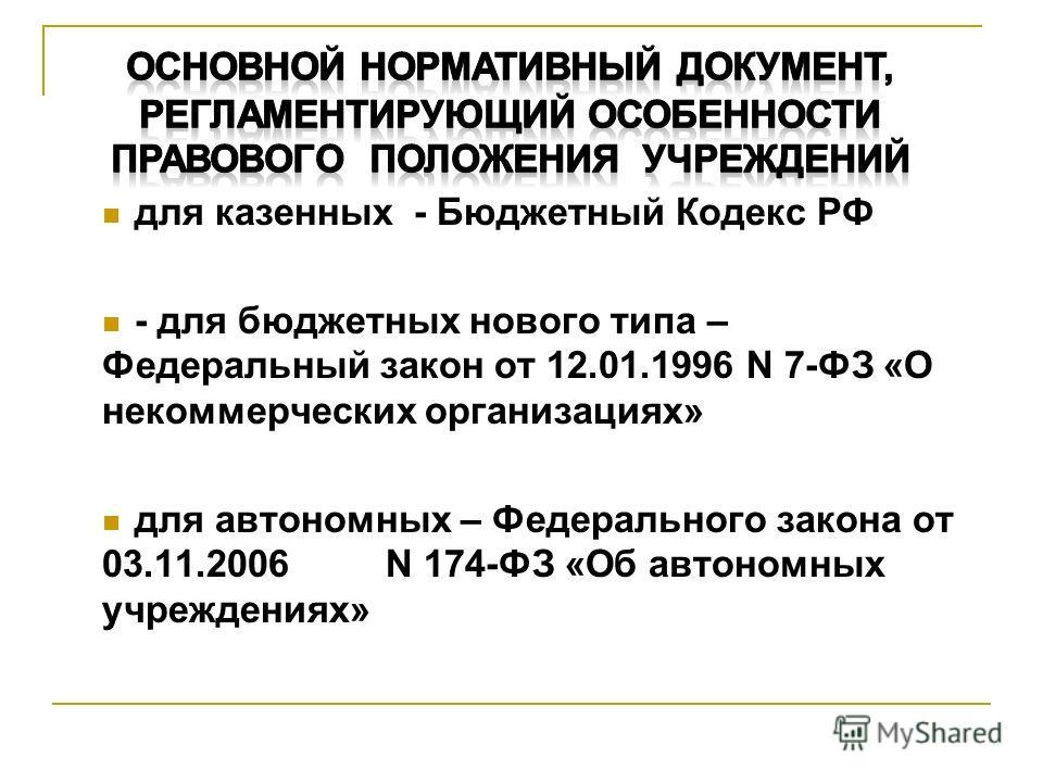 для казенных - Бюджетный Кодекс РФ - для бюджетных нового типа – Федеральный закон от 12.01.1996 N 7-ФЗ «О некоммерческих организациях» для автономных – Федерального закона от 03.11.2006 N 174-ФЗ «Об автономных учреждениях»